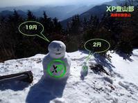 やっぱXPは熱いなぁ(ノ゚⊿゚)ノ - 仮想通貨始めました!!超ビギナー・超低予算の仮想通貨取引!