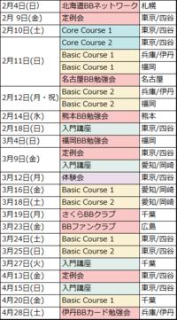 B.B.カード★講座と勉強会のご案内 - セルム児童英語研究会