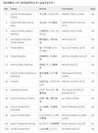 2018  SUPER  GT   エントリーリスト - 無題