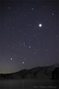 火星とアンタレス 天秤に掛けてみた - 遥かなる月光の旅