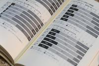 格差社会…2月19日(月)6323 - from our Diary. MASH  「写真は楽しく!」
