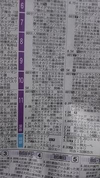 お休みのお知らせ&『孤独のグルメ』禁断症状 - ウンノ整体と静岡の夜