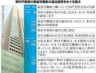 野村不動産 - SPORTS 憲法  政治