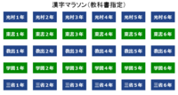 漢字の復習・先取りマラソン(小学生) - 時空先生のドリルプリント