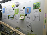 折り紙建築「福岡市科学館」展示は3月一杯。 - 有座の住まいる