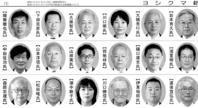 あと十日新聞にも顔写真が… - LUZの熊野古道案内