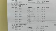 尼崎大会の成績 - よしのクラフトルーム
