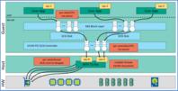 Hypervisor による RDMA のサポート - kommy の備忘録