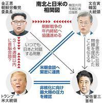 朝鮮半島 と 日朝交渉??? - SPORTS 憲法  政治