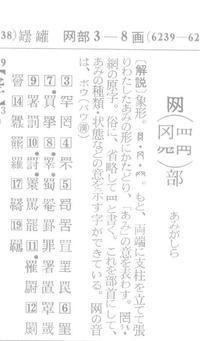 漢字の罪と罰の<目>の源意は? - mohariza12メモ