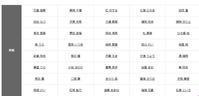 台灣公演演出者名單 - 看來豈是尋常色,濃淡由他冰雪中