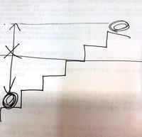 すべて分解し、図式化する、大切さ - げんちゃんの発達障害プロジェクト