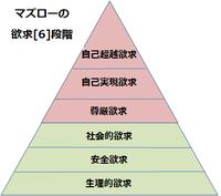 マズローの6段階欲求説~自己実現を超える生き方 - ようこそ、町田カルバリー 家の教会のブログへ!