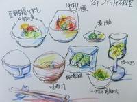 第ニ回旬菜ランチ付きフィットネス教室開催いたしました - てんねん生活 ARAKOKI