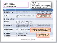 これで物価が上がってないと言うのは無理!  現場はすごいことになっている一例 - 木村佳子のブログ ワンダフル ツモロー 「ワンツモ」
