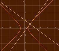 双曲線と双曲線関数Ⅲ(媒介変数表示) - 得点を増やす方法を教えます。困ってる人の手助けします。1p500円より。