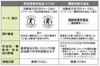 """【RSP63】ダイドードリンコ """"ちりつもケア""""に大人のカロリミット - いぬのおなら"""