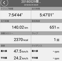 5月29日の自転車140.02km - team-naoのダメ人間日記