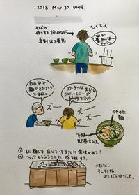 2番兄 蕎麦を作る - 一天一画   Yuki Goto