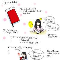 日経WOMAN6月号とバレットジャーナル - エコ ブログ