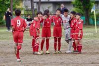 速報【U-12 リスペクトリーグ】vs ベガルタ仙台ジュニア & 住吉台 June 16, 2018 - DUOPARK FC Supporters