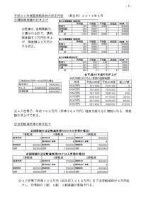 国保税限度額の引き上げで、働き盛りの共働き世帯にも増税 - ながいきむら議員のつぶやき(日本共産党長生村議員団ブログ)