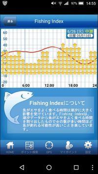 Fishing Index - 「 ボ ♪ ボ ♪ 僕らは釣れない中年団 ♪ 」