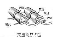 265 中国の瓦葺きについて - 日本じゃ無名?の取って置きの中国一人旅
