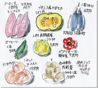 野菜のスケッチ(2) - デジの目