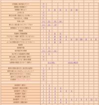 ブログ一覧表をご利用下さい。 - (菖蒲)研数会「数学を解りやすく解説指導」スマホで全国に