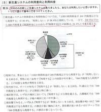 村アンケート調査で「巡回バスを利用したい」が過半数であった - ながいきむら議員のつぶやき(日本共産党長生村議員団ブログ)
