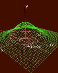 2015東工大3<回転体>  再掲 - (菖蒲)研数会「数学を解りやすく解説指導」スマホで全国に