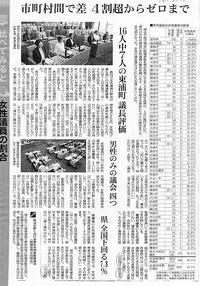 女性議員の割合@愛知県 - FEM-NEWS