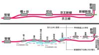 京王線 新宿から笹塚まで散策(2) - 俺の居場所2