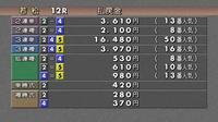 (若松12R)SG第23回オーシャンカップ優勝戦 - Macと日本酒とGISのブログ