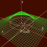 2015東工大3<空間図形Ⅰ>  回転体 - 研数会<数学が得意>静岡市昭府1