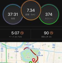真夏のスピード練習 - My ブログ