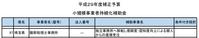 【 持続化補助金採択結果発表 】東松山|坂戸|鶴ヶ島|比企郡|川越|税理士|補助金| - にんにんTAX