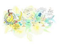 太陽と月の魔女の秘密月の話1バナナムーンbyJUNGLE RAY MIZUNO - 月読暦~小泉茉莉花の月的生活~
