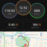 6kペース走 - My ブログ