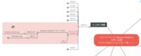 【 進捗 】Udemy | Python 3 入門 + 応用 +アメリカのシリコンバレー流・・・ | section 2 | lecture 6 | Windows × Python - やまなかつてない日々