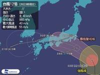 大阪直撃の台風12号の被害は大きく・・。 - 今夜の夕食
