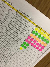 生徒たちの世界旅行  中間報告! - COCO塾ジュニア 茶屋町ジュニア教室