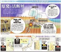 原発と活断層 / こちら原発取材班 東京新聞 - 瀬戸の風