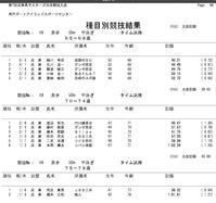 兵庫県マスターズ水泳の結果 - よしのクラフトルーム