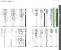 『平成30年版 将棋年鑑2018』への遠き道 - 一歩一歩!振り返れば、人生はらせん階段
