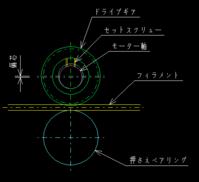 Pxmalion MINIのドライブギア - ichibey日々の記録