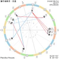 2018年8月11日獅子座の新月/美しさが生命力につながる - Fiorita  フィオリータです。