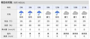 明日、火曜日は東風。水曜日からは南風。 - 沖縄の風