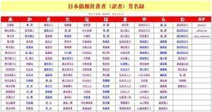 日本僑報社著者訳者芳名録完成、2025名に -